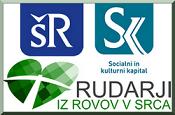SKK projekt